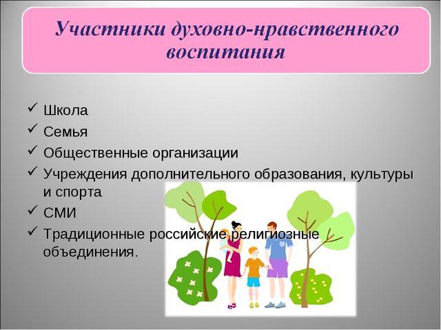Школа Семья Общественные организации Учреждения дополнительного образования,...