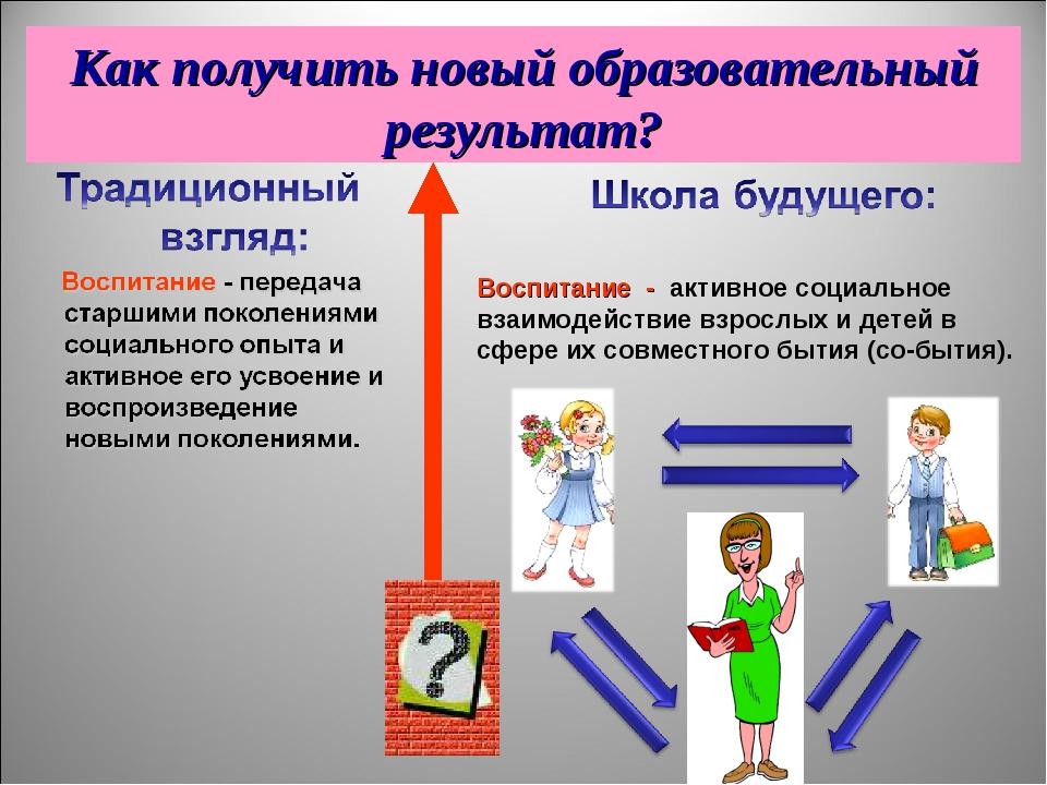 Воспитание - активное социальное взаимодействие взрослых и детей в сфере их с...
