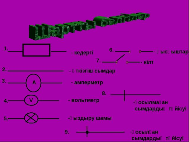 1. - кедергі 2. - өткізгіш сымдар А 3. - амперметр V - вольтметр 4. -қыздыру...