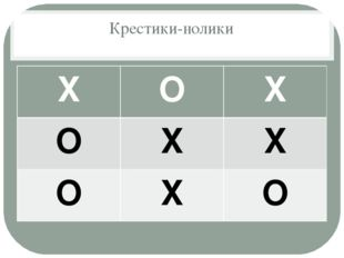 Крестики-нолики X O X O X X O X O