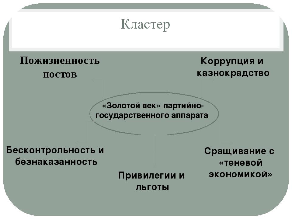 Кластер Пожизненность постов «Золотой век» партийно- государственного аппарат...