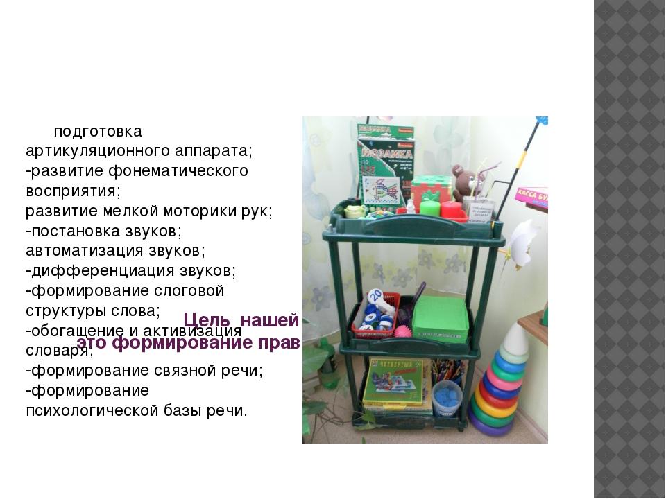 Цель нашей работы – это формирование правильной речи у детей. подготовка арт...