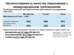 Несопоставимость качества образования с международными требованиями Казахстан