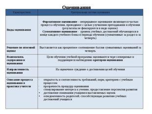 Оценивания Характеристики Критериальнаясистемаоценивания Виды оценивания Фор