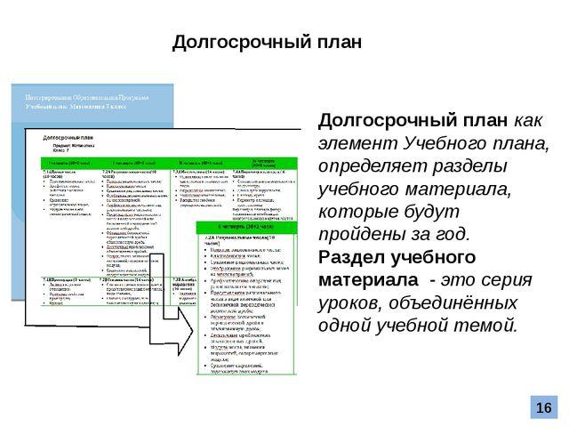 Долгосрочный план как элемент Учебного плана, определяет разделы учебного мат...