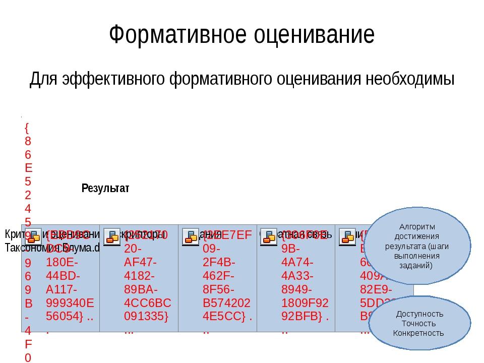 Формативное оценивание Для эффективного формативного оценивания необходимы Ре...