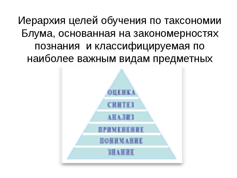 Иерархия целей обучения по таксономии Блума, основанная на закономерностях по...