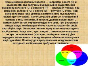 При смешении основных цветов — например, синего (B) и красного (R), мы получа