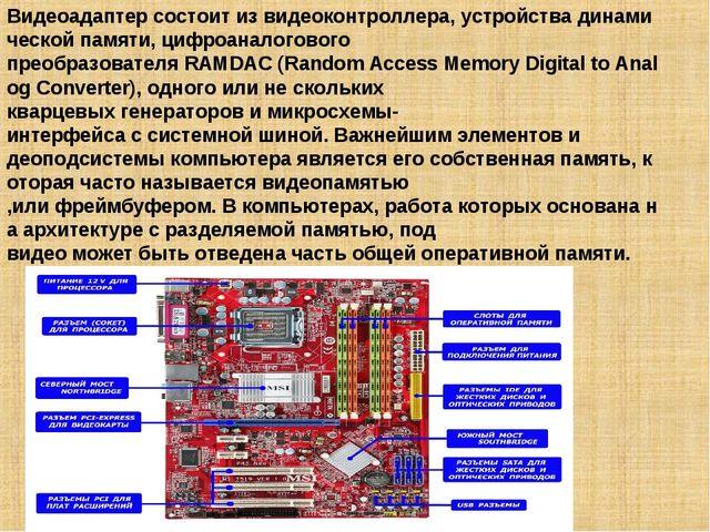 Видеоадаптерсостоитизвидеоконтроллера,устройствадинамическойпамяти,циф...