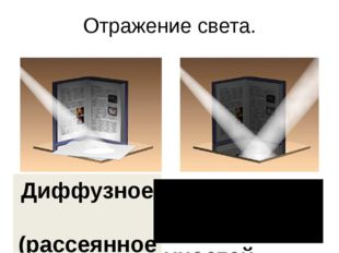 Отражение света. Свет по разному отражается от разных поверхностей Диффузное