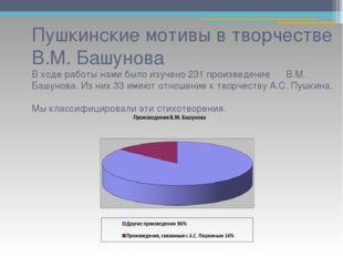 Пушкинские мотивы в творчестве В.М. Башунова В ходе работы нами было изучено