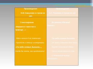 Произведения В.М.Башуноваи строки из них Произведения А.С. Пушкина и строки и