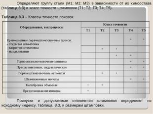 Определяют группу стали (М1; М2; М3) в зависимости от их химсостава (таблица