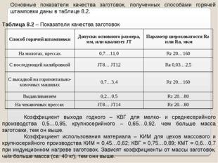 Основные показатели качества заготовок, полученных способами горячей штампов