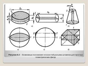 Рисунок 8.2 – Возможные положения плоскостей разъема штампов для простых гео