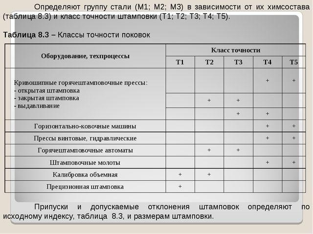 Определяют группу стали (М1; М2; М3) в зависимости от их химсостава (таблица...