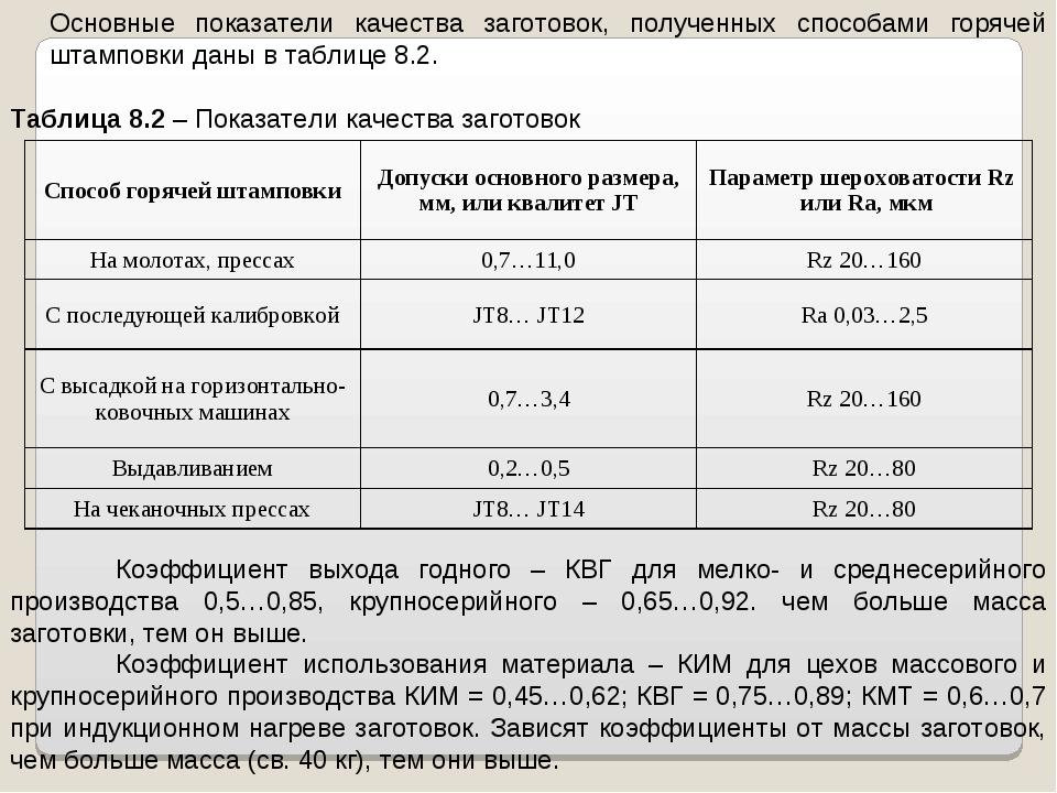 Основные показатели качества заготовок, полученных способами горячей штампов...