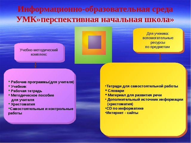 Информационно-образовательная среда УМК»перспективная начальная школа» Учебно...