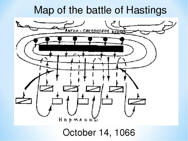 Map of the battle of Hastings October 14, 1066