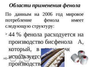 Области применения фенола По данным на 2006 год мировое потребление фенола им