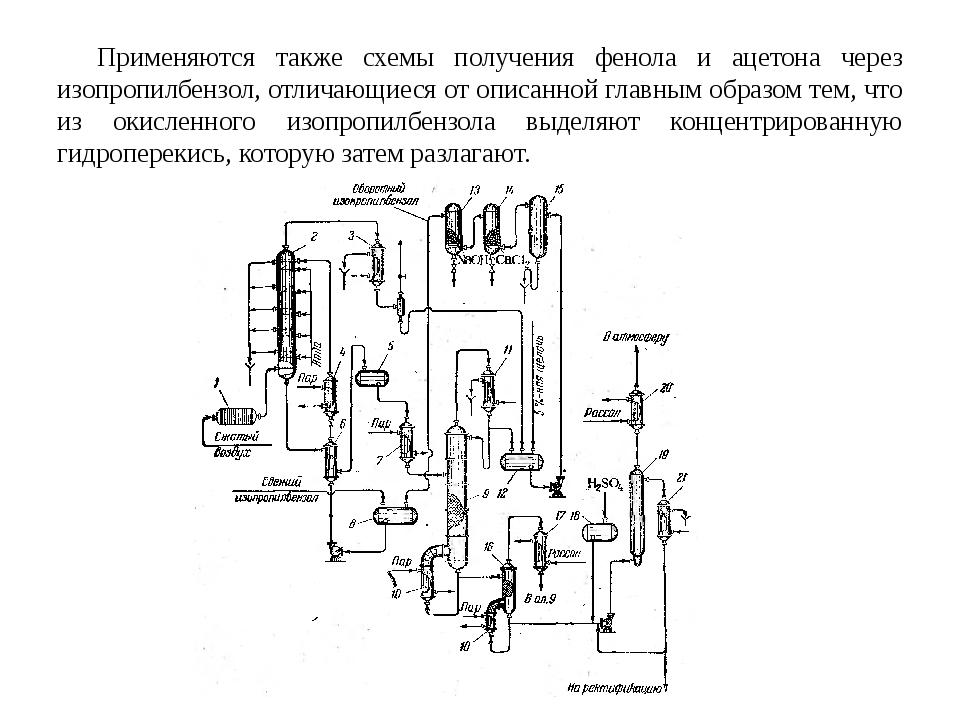 Применяются также схемы получения фенола и ацетона через изопропилбензол, отл...
