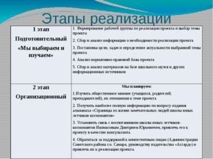 Этапы реализации проекта 1 этап Подготовительный «Мы выбираем и изучаем»  1.