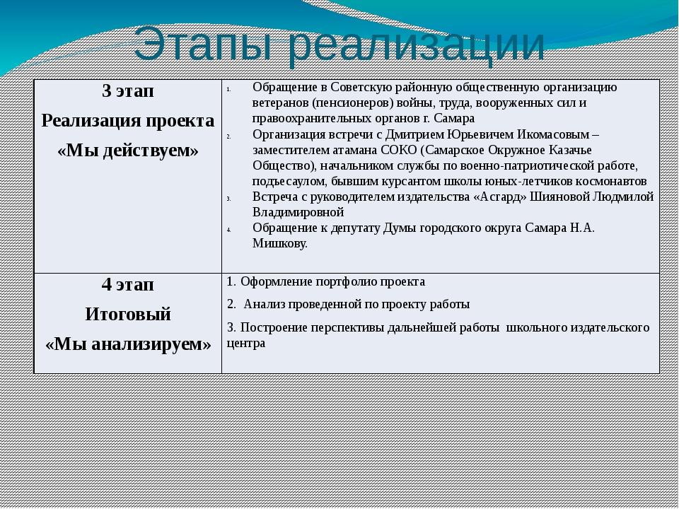 Этапы реализации проекта 3 этап Реализация проекта «Мы действуем» Обращение в...