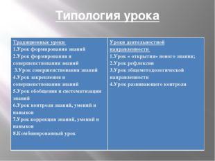 Типология урока Традиционные уроки 1.Урок формирования знаний 2.Урок формиров