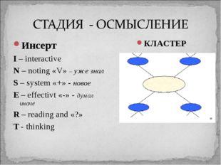 Инсерт I – interactive N – noting «V» – уже знал S – system «+» - новое E – e