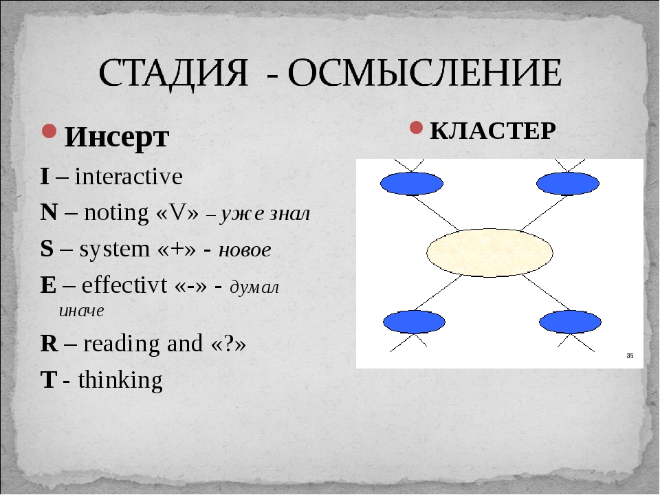 Инсерт I – interactive N – noting «V» – уже знал S – system «+» - новое E – e...