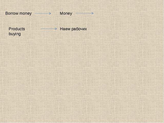 Borrow money Money Products buying Наем рабочих
