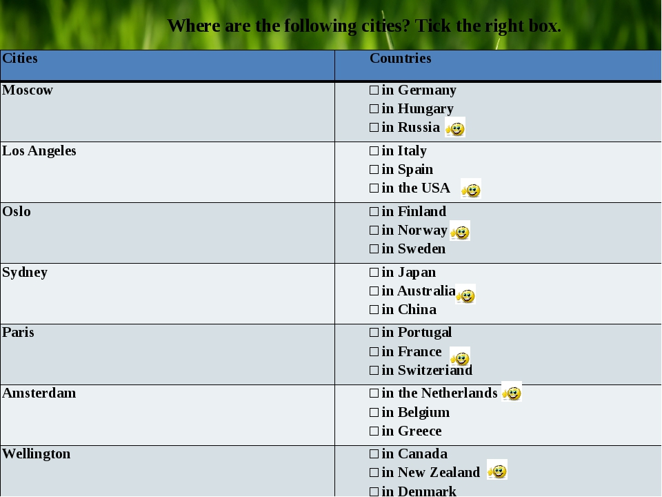 Where are the following cities? Tick the right box. Cities Countries Moscow □...