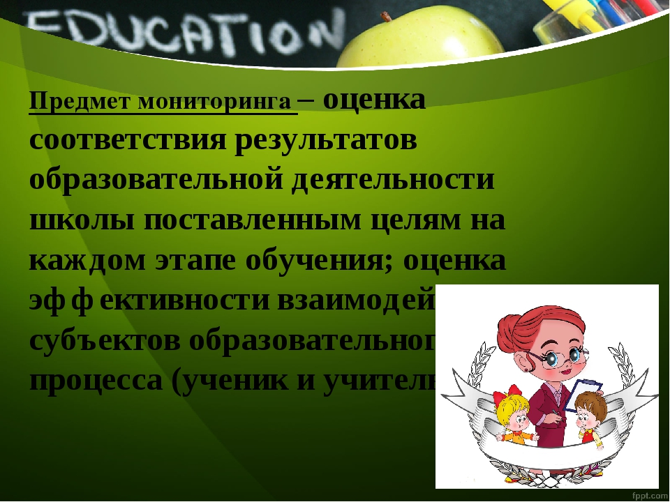 Предмет мониторинга – оценка соответствия результатов образовательной деятел...