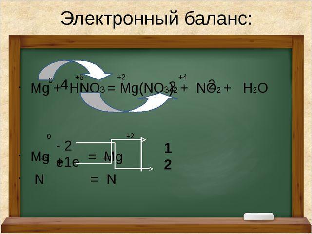 Электронный баланс: Mg + HNO3 = Mg(NO3)2 + NO2 + H2O Mg = Mg N = N 0 +2 +5 +4...