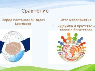Сравнение Перед постановкой задач (договор) Итог мероприятия «Дружба и братс