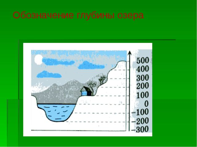 Обозначение глубины озера
