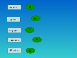 - 45 -54 = - 35 + 65 6 –(- 9) = - 48 + 11 = - 25 – 42 = - 99 30 15 - 37 - 67