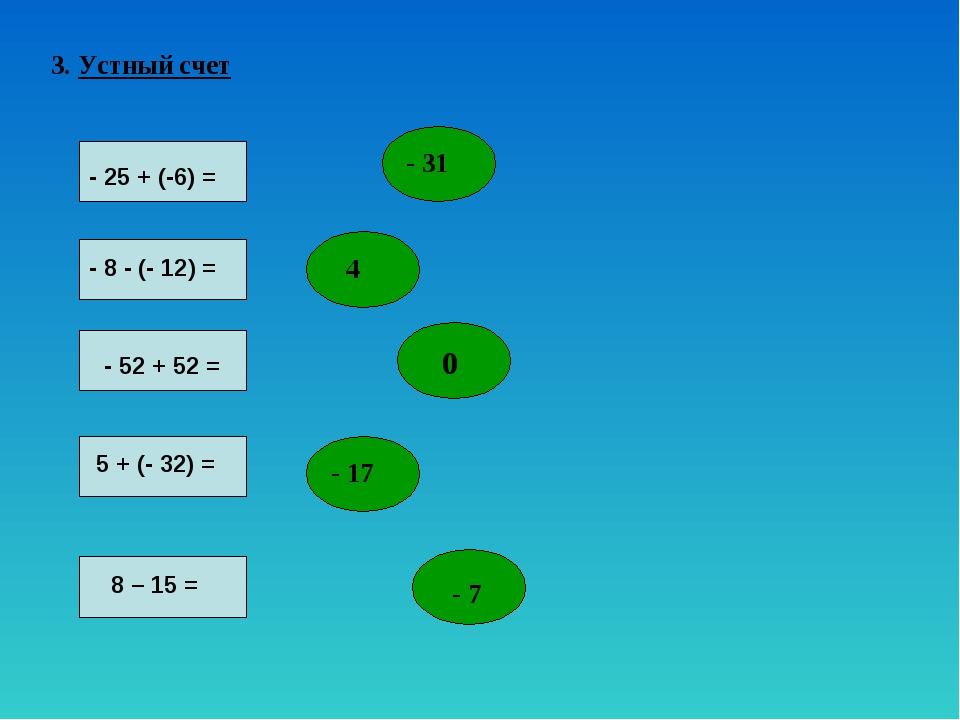 3. Устный счет - 25 + (-6) = - 8 - (- 12) = - 52 + 52 = 5 + (- 32) = 8 – 15 =...