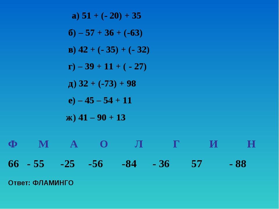 а) 51 + (- 20) + 35 б) – 57 + 36 + (-63) в) 42 + (- 35) + (- 32) г) – 39 + 1...