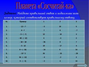 Задание: Найдите правильный ответ и поднимите тот номер, который соответствуе