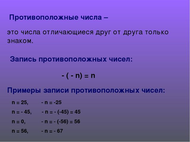Противоположные числа – это числа отличающиеся друг от друга только знаком....