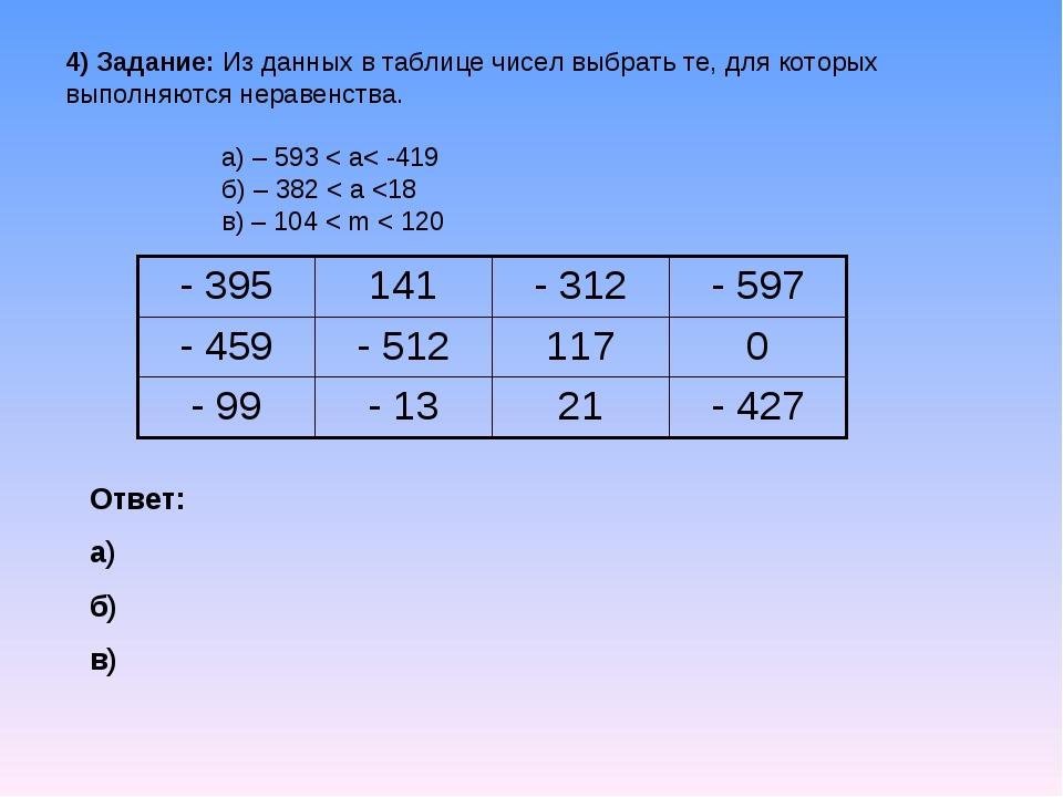 4) Задание: Из данных в таблице чисел выбрать те, для которых выполняются нер...