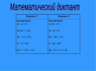 Вариант 1Вариант 2 Вычислите: А) – 6 + 9 Б) 15 + (-15) В) – 3 + (-37) Г) – 3