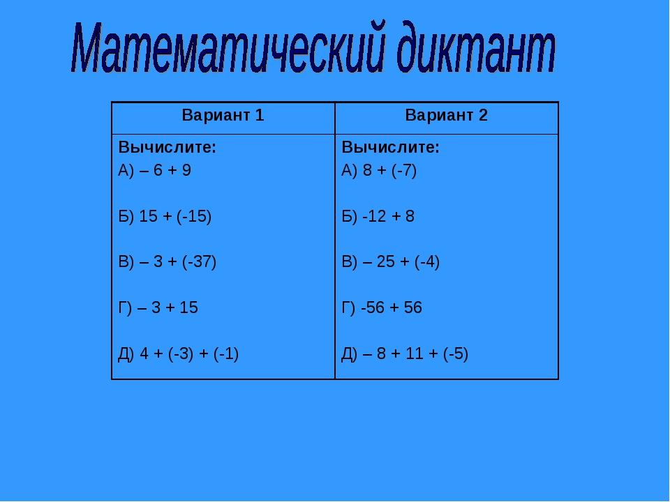 Вариант 1Вариант 2 Вычислите: А) – 6 + 9 Б) 15 + (-15) В) – 3 + (-37) Г) – 3...