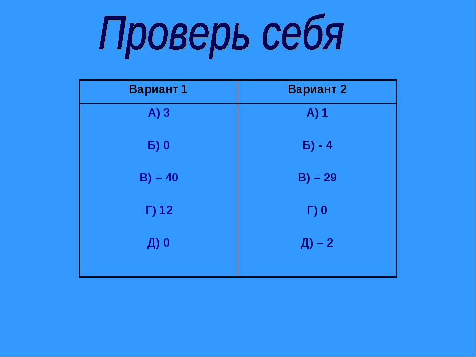 Вариант 1Вариант 2 А) 3 Б) 0 В) – 40 Г) 12 Д) 0А) 1 Б) - 4 В) – 29 Г) 0 Д)...