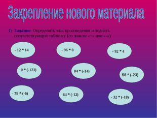 Задание: Определить знак произведения и поднять соответствующую табличку (со