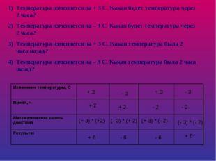 Температура изменяется на + 3 С. Какая будет температура через 2 часа? Темпер
