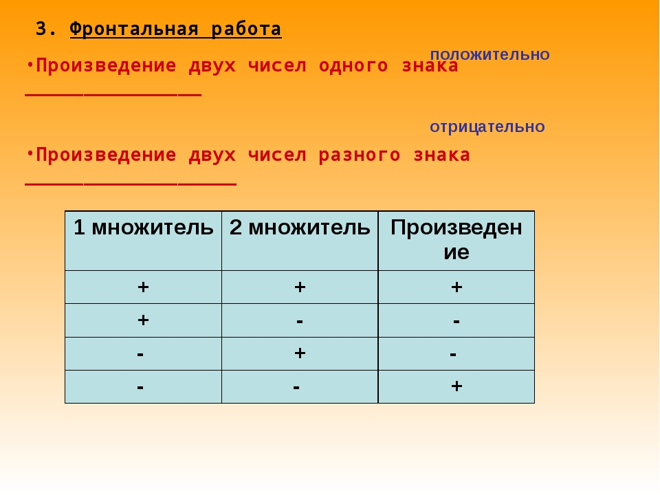 3. Фронтальная работа Произведение двух чисел одного знака _______________ Пр...