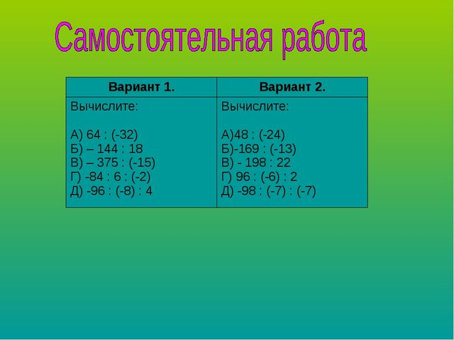 Вариант 1.Вариант 2. Вычислите: А) 64 : (-32) Б) – 144 : 18 В) – 375 : (-15)...