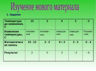 1. Задание Температура до изменения, С15203- 2 Изменение температуры, С